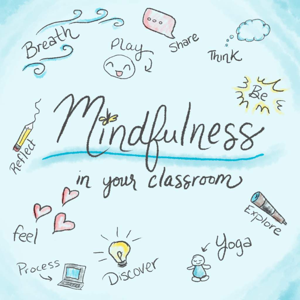Mindfulness in your classroom