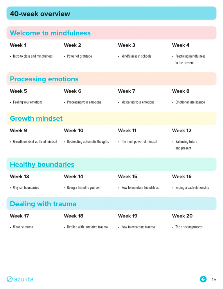 One year of social and emotional learning curriculum – 40 week overview